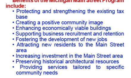 Charlotte making a strong case for Main Street 'Select' community designation