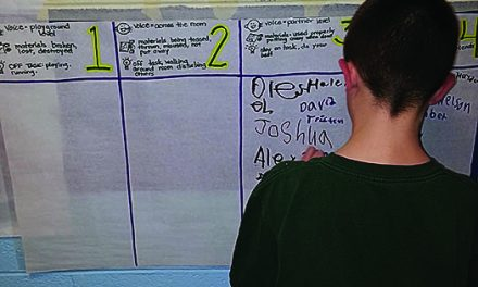 Mini Math Camps at Fuller Street strengthen belief in personal mastery learning